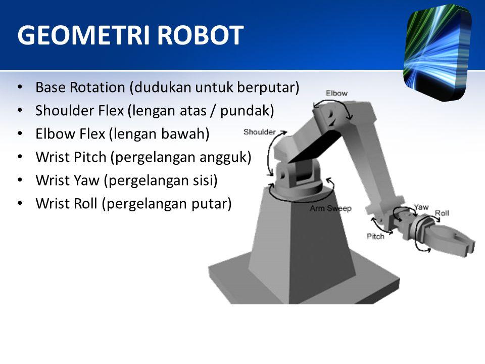 GEOMETRI ROBOT Base Rotation (dudukan untuk berputar)