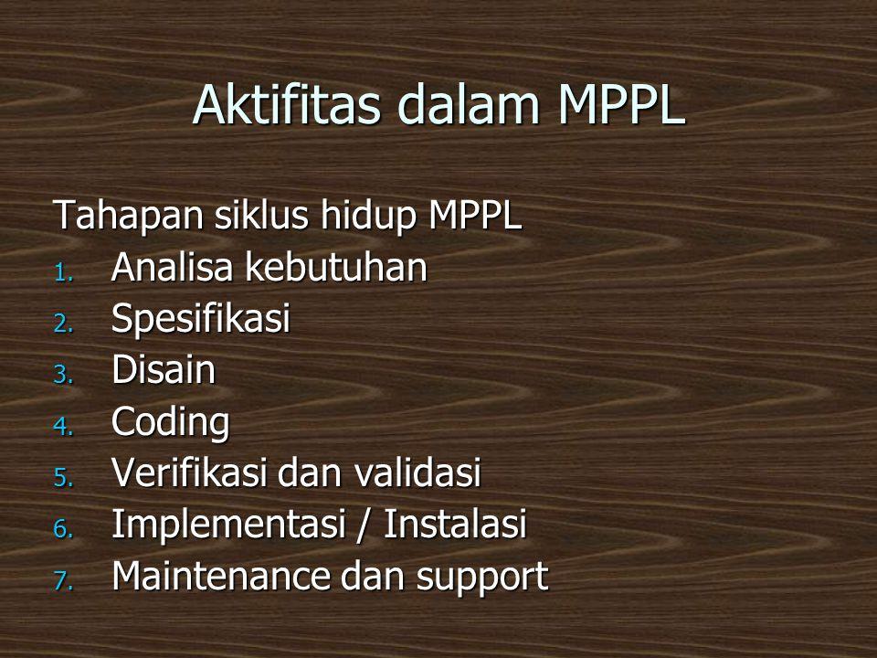 Aktifitas dalam MPPL Tahapan siklus hidup MPPL Analisa kebutuhan