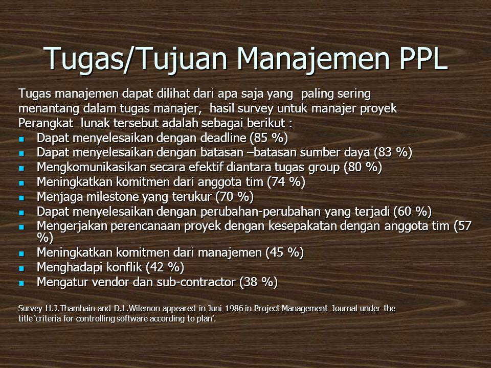 Tugas/Tujuan Manajemen PPL