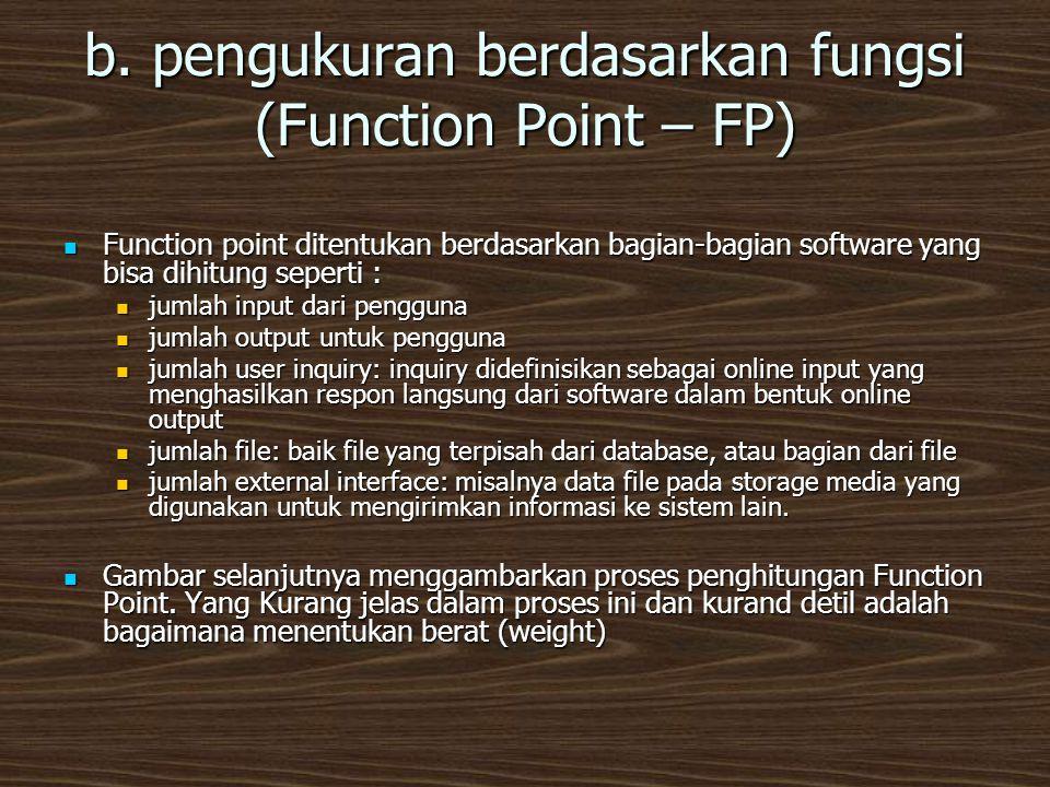 b. pengukuran berdasarkan fungsi (Function Point – FP)