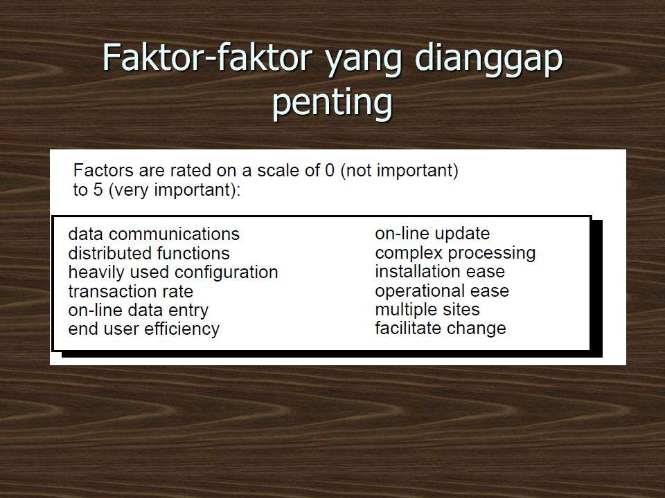 Faktor-faktor yang dianggap penting