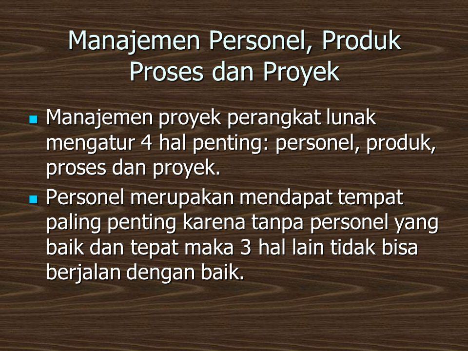 Manajemen Personel, Produk Proses dan Proyek