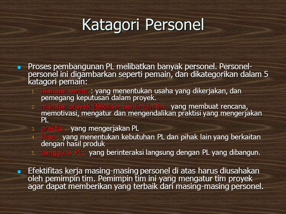 Katagori Personel