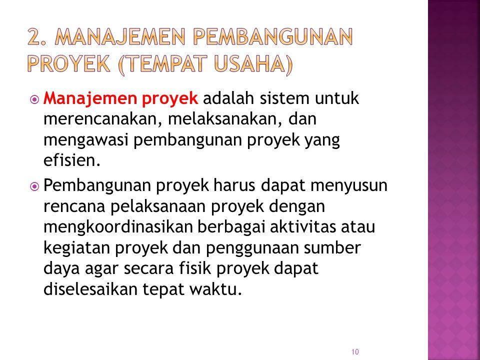 2. Manajemen Pembangunan Proyek (Tempat Usaha)