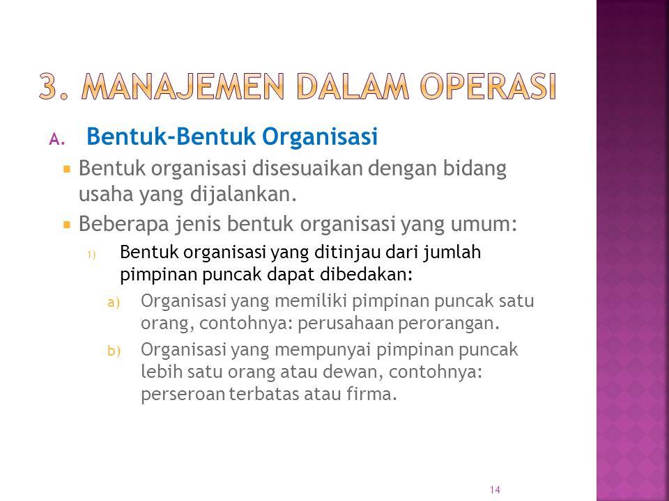 3. Manajemen dalam Operasi