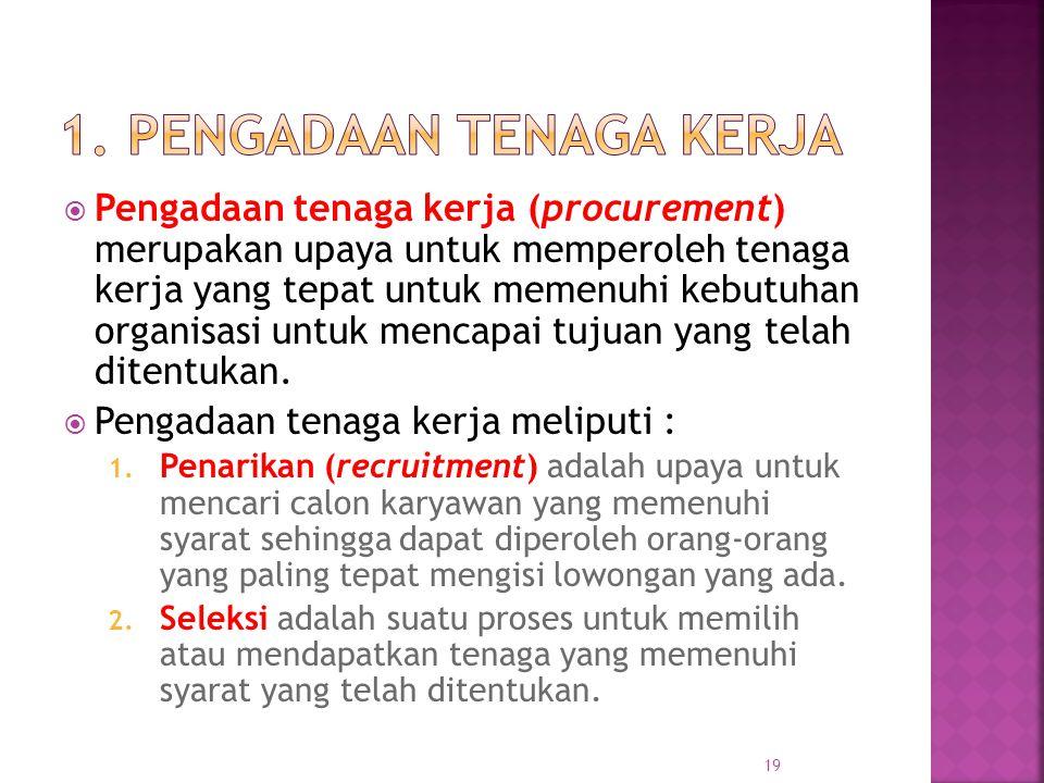 1. Pengadaan Tenaga Kerja