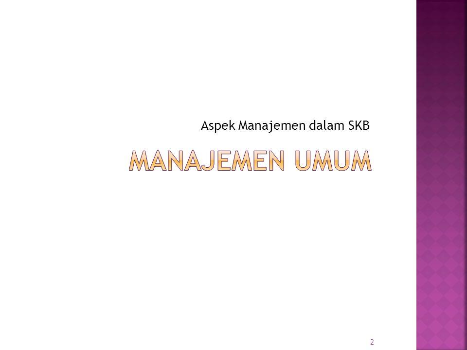 Aspek Manajemen dalam SKB