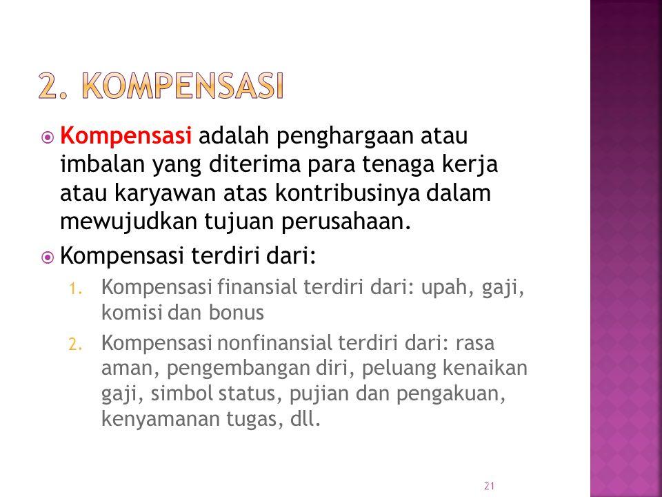 2. Kompensasi