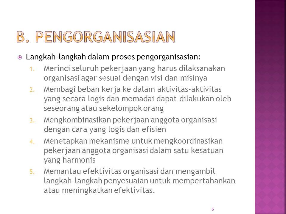 B. Pengorganisasian Langkah-langkah dalam proses pengorganisasian: