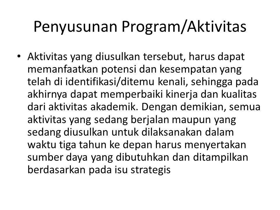 Penyusunan Program/Aktivitas