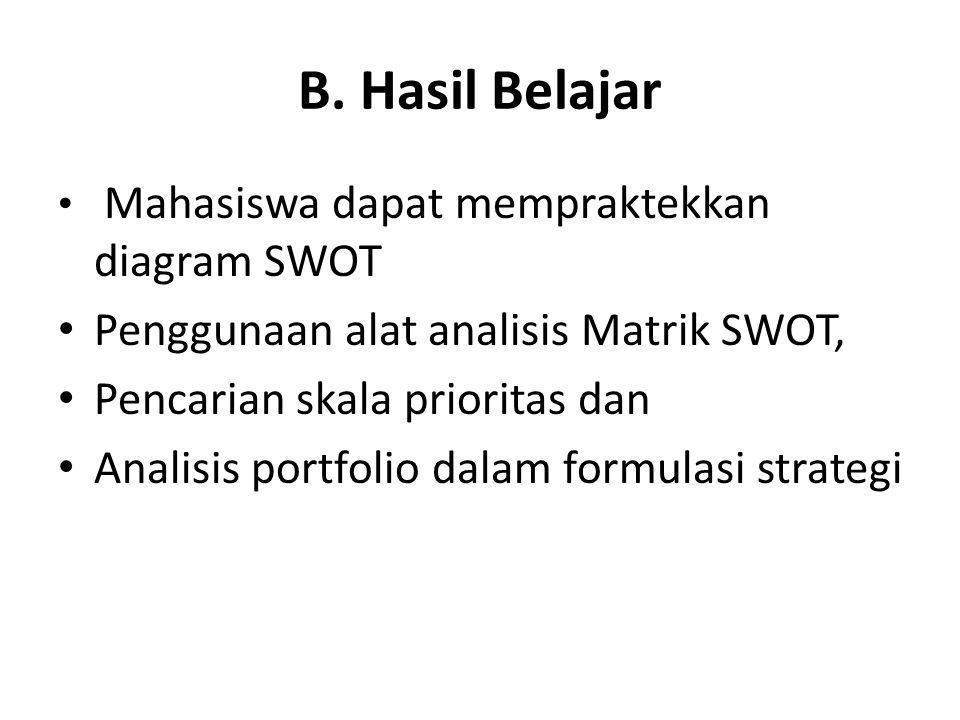 B. Hasil Belajar Penggunaan alat analisis Matrik SWOT,