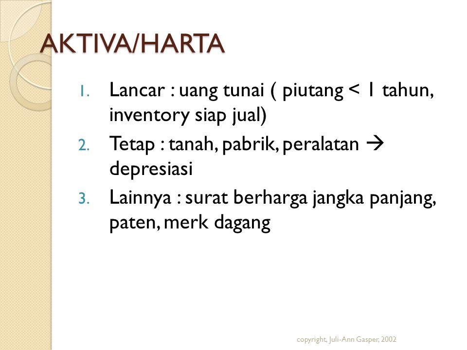 AKTIVA/HARTA Lancar : uang tunai ( piutang < 1 tahun, inventory siap jual) Tetap : tanah, pabrik, peralatan  depresiasi.