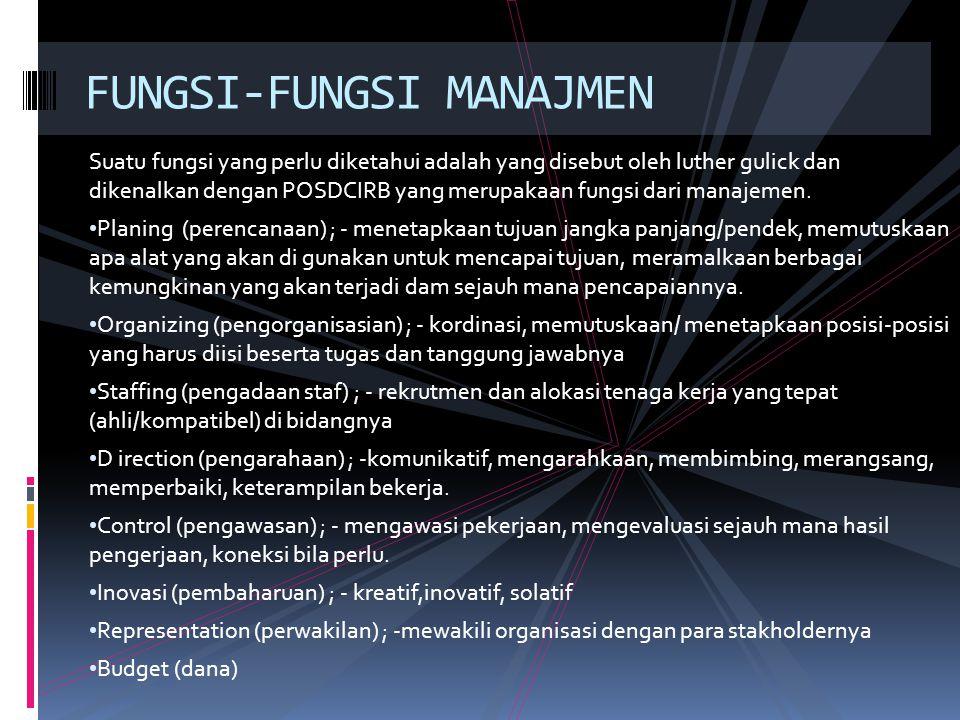 FUNGSI-FUNGSI MANAJMEN