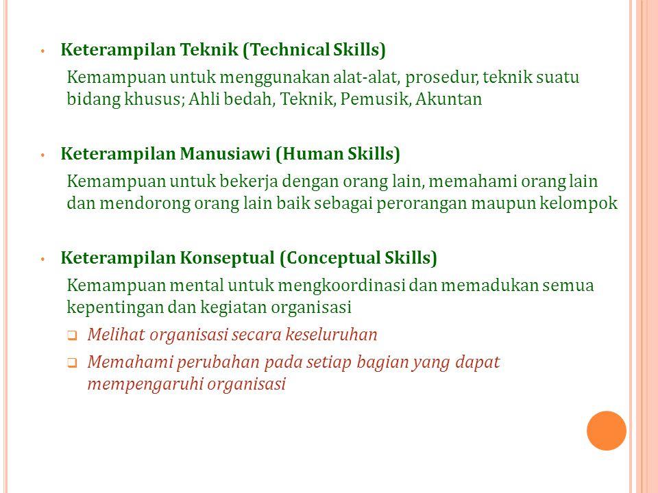 Keterampilan Teknik (Technical Skills)
