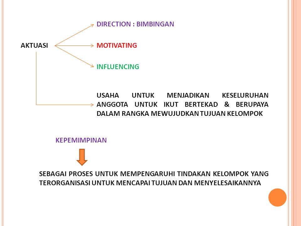 DIRECTION : BIMBINGAN AKTUASI. MOTIVATING. INFLUENCING.