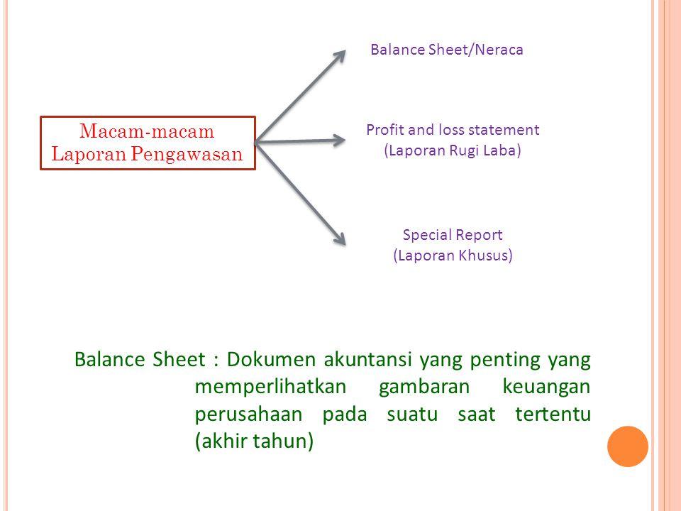 Balance Sheet/Neraca Macam-macam Laporan Pengawasan. Profit and loss statement. (Laporan Rugi Laba)
