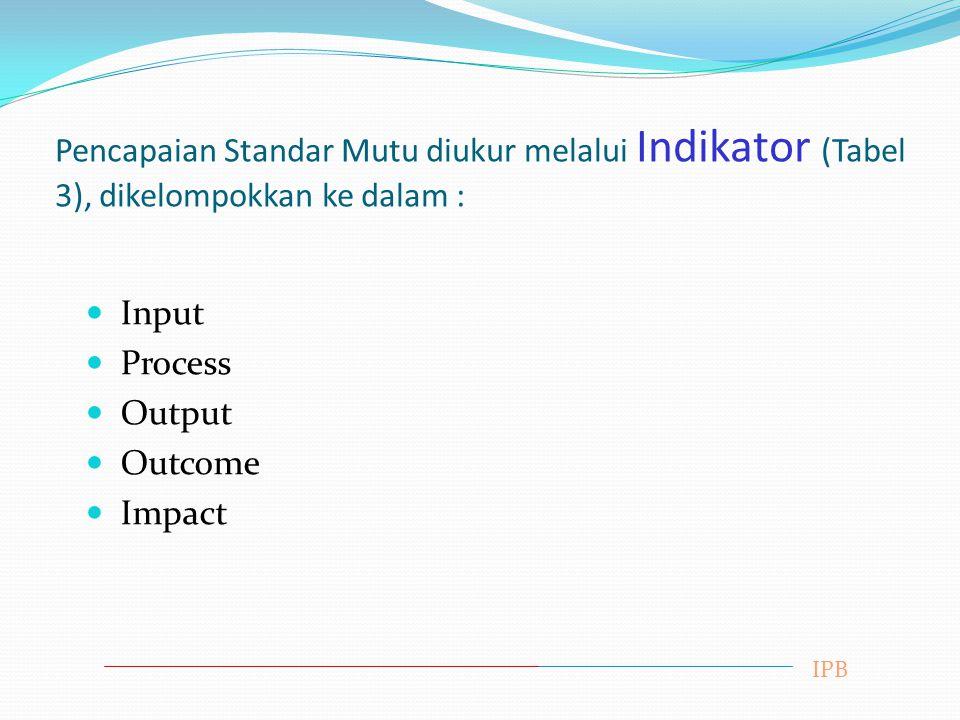 Pencapaian Standar Mutu diukur melalui Indikator (Tabel 3), dikelompokkan ke dalam :