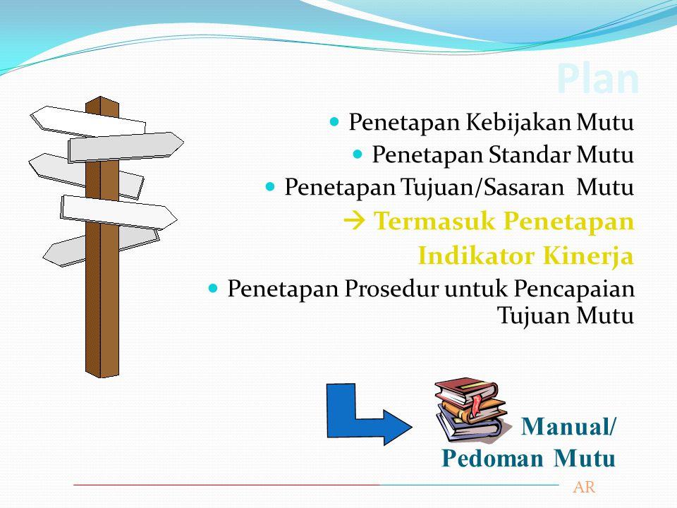 Plan  Termasuk Penetapan Indikator Kinerja Manual/ Pedoman Mutu