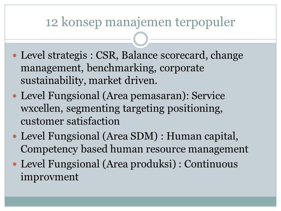 12 konsep manajemen terpopuler