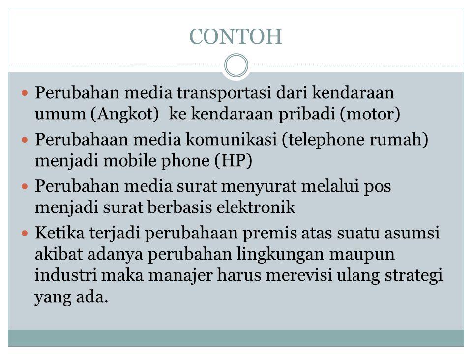 CONTOH Perubahan media transportasi dari kendaraan umum (Angkot) ke kendaraan pribadi (motor)