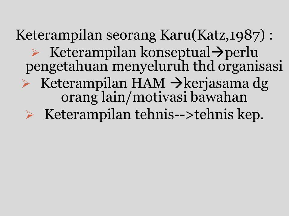 Keterampilan seorang Karu(Katz,1987) :