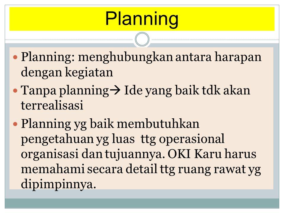 Planning Planning: menghubungkan antara harapan dengan kegiatan