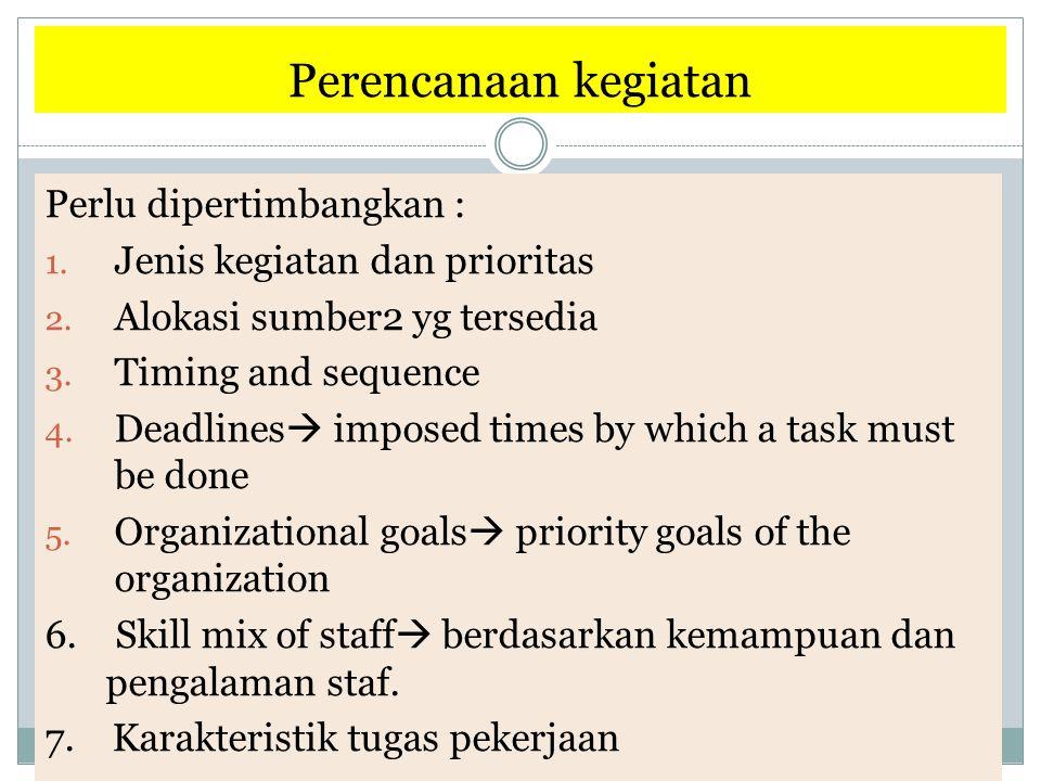 Perencanaan kegiatan Perlu dipertimbangkan :