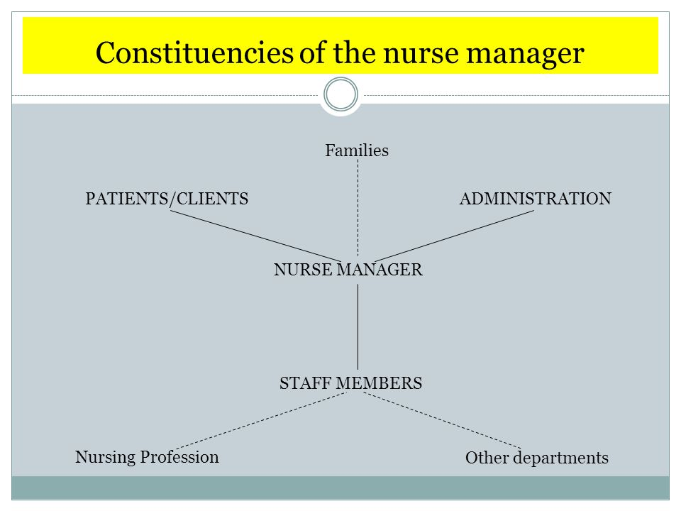 Constituencies of the nurse manager