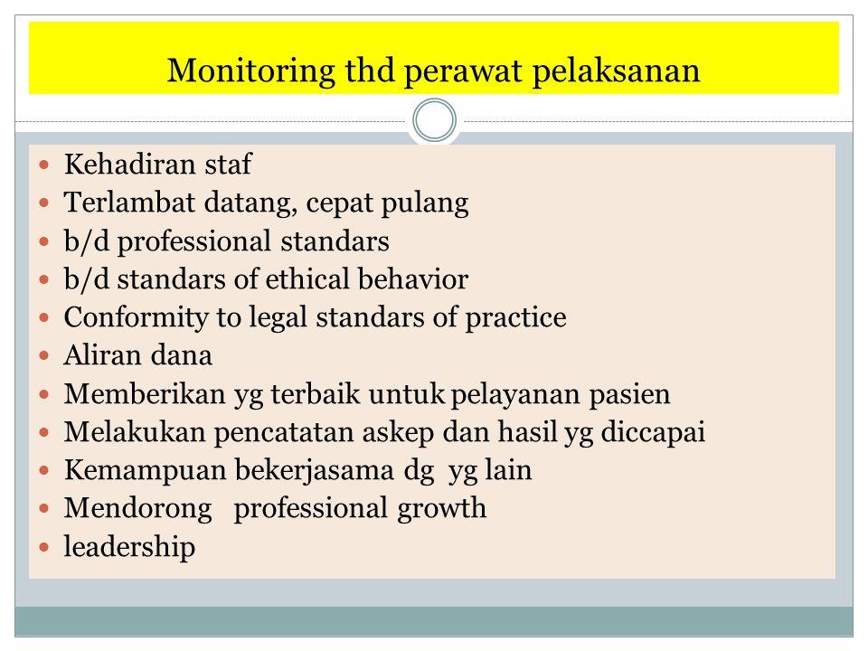 Monitoring thd perawat pelaksanan