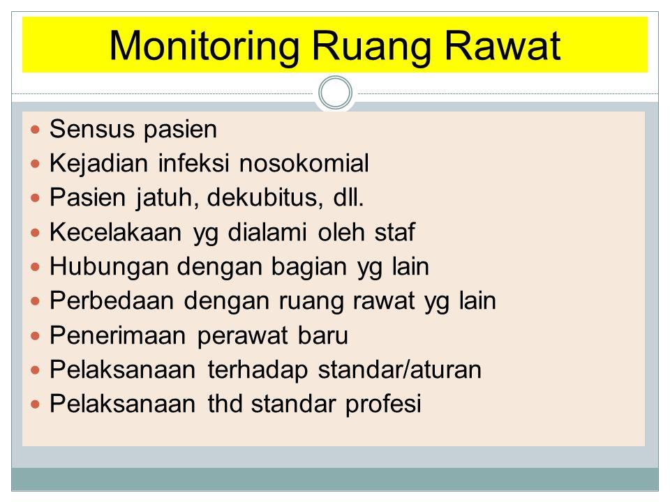 Monitoring Ruang Rawat
