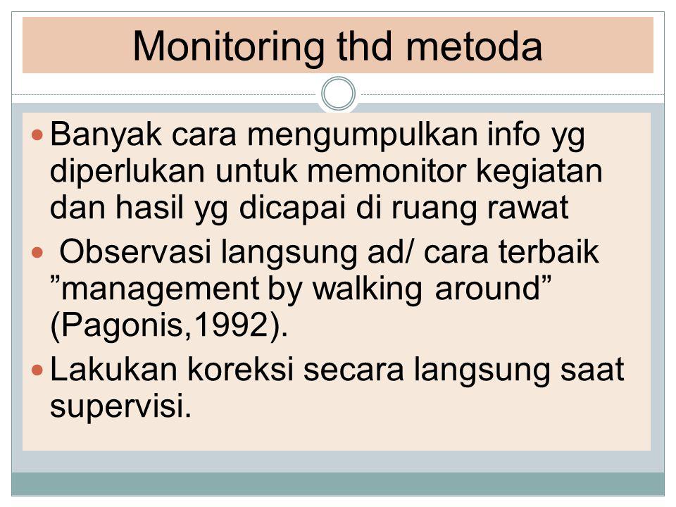 Monitoring thd metoda Banyak cara mengumpulkan info yg diperlukan untuk memonitor kegiatan dan hasil yg dicapai di ruang rawat.