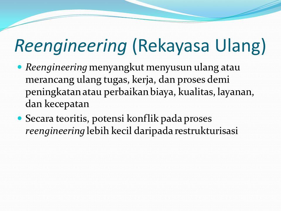 Reengineering (Rekayasa Ulang)