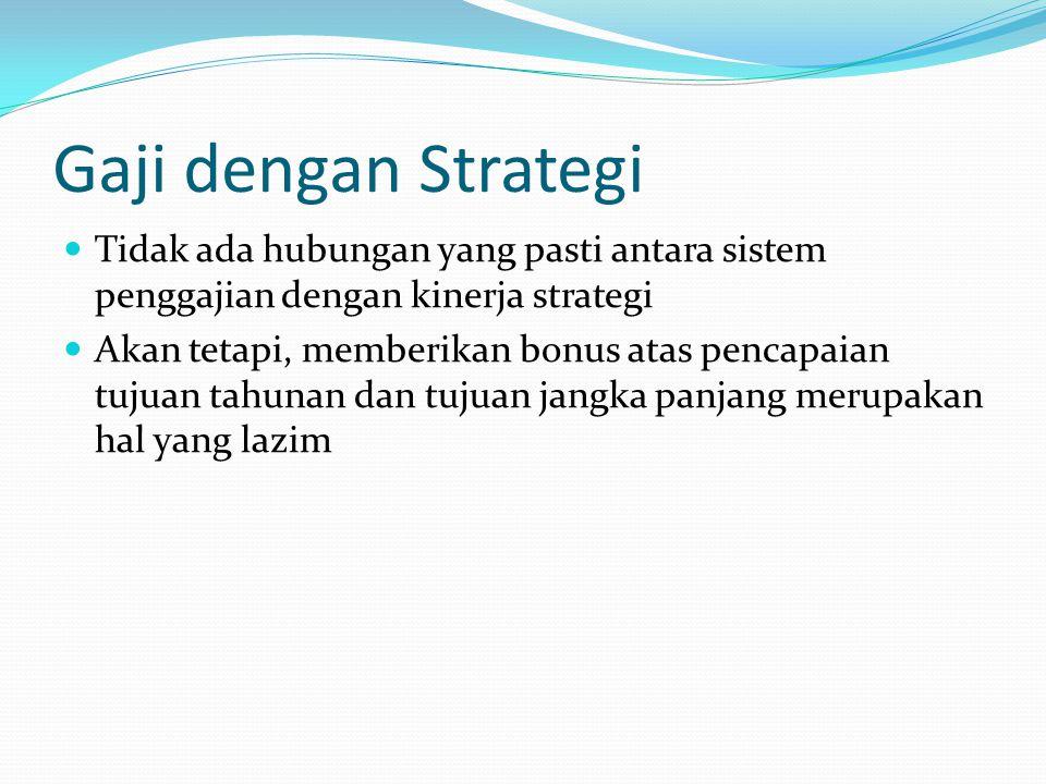 Gaji dengan Strategi Tidak ada hubungan yang pasti antara sistem penggajian dengan kinerja strategi.