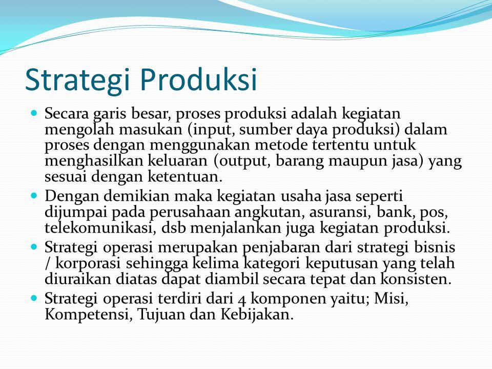 Strategi Produksi