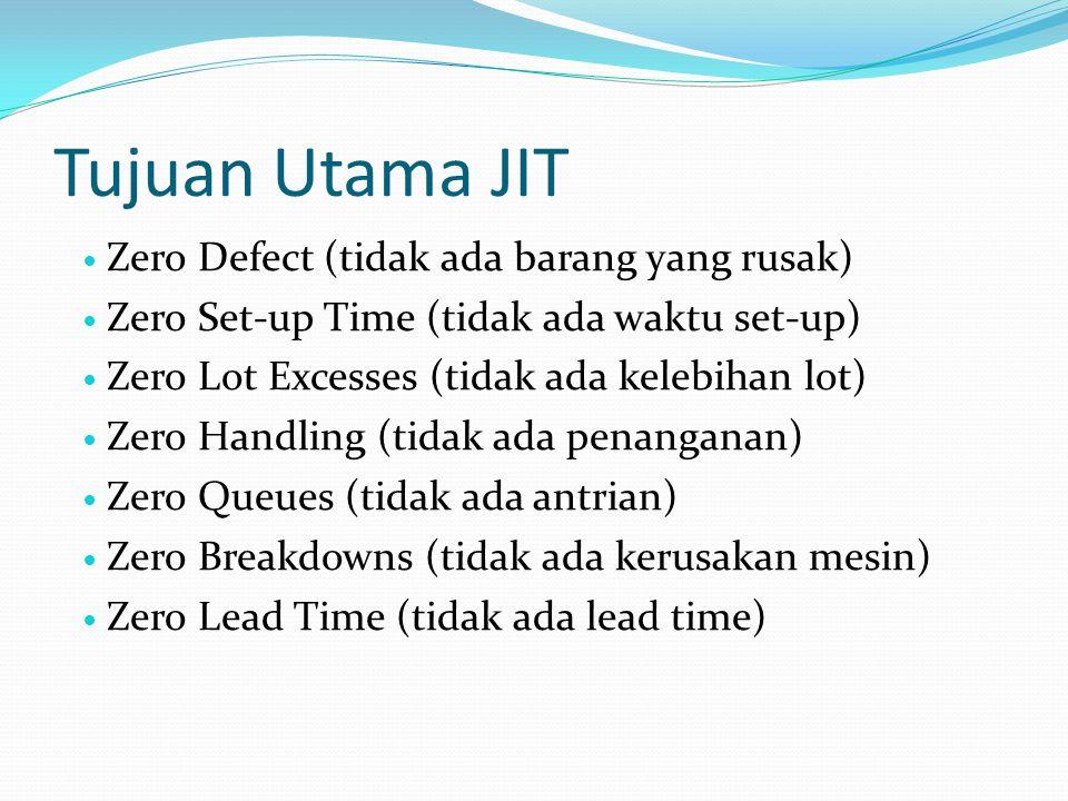 Tujuan Utama JIT Zero Defect (tidak ada barang yang rusak)