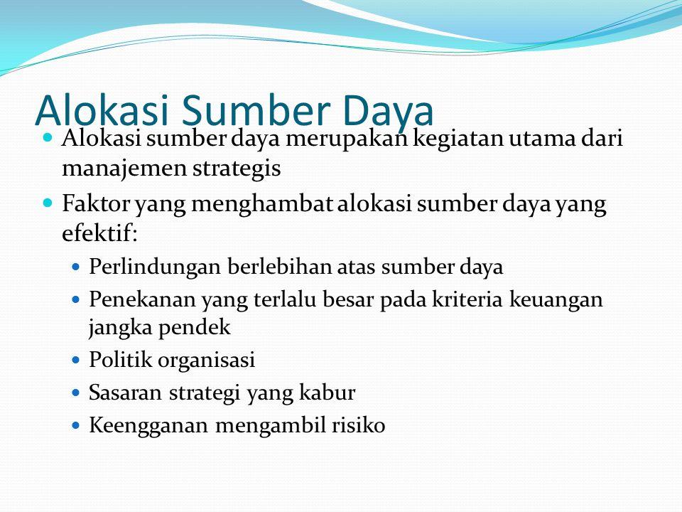 Alokasi Sumber Daya Alokasi sumber daya merupakan kegiatan utama dari manajemen strategis. Faktor yang menghambat alokasi sumber daya yang efektif: