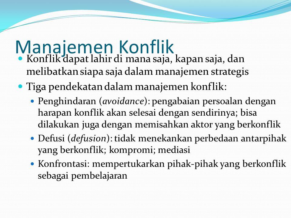 Manajemen Konflik Konflik dapat lahir di mana saja, kapan saja, dan melibatkan siapa saja dalam manajemen strategis.