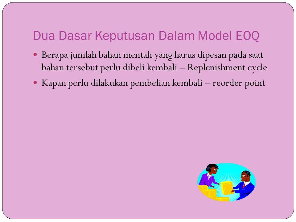 Dua Dasar Keputusan Dalam Model EOQ