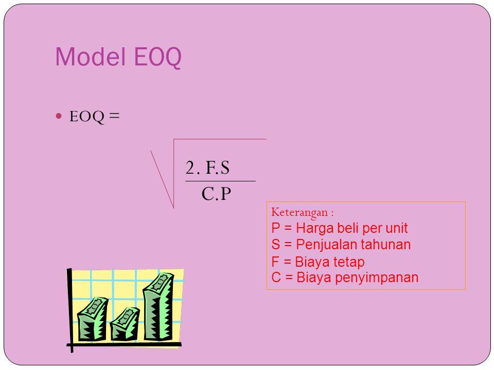 Model EOQ C.P EOQ = Keterangan : P = Harga beli per unit