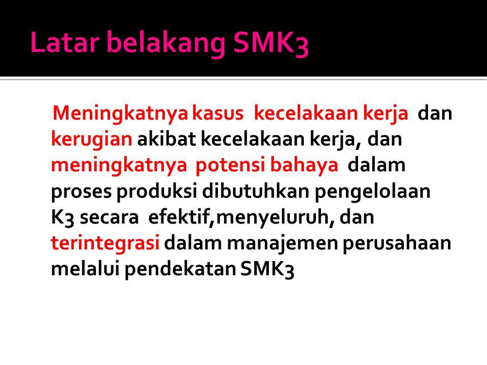 Latar belakang SMK3