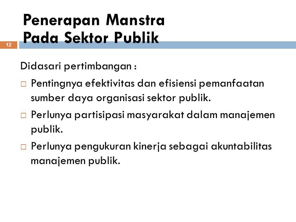 Penerapan Manstra Pada Sektor Publik