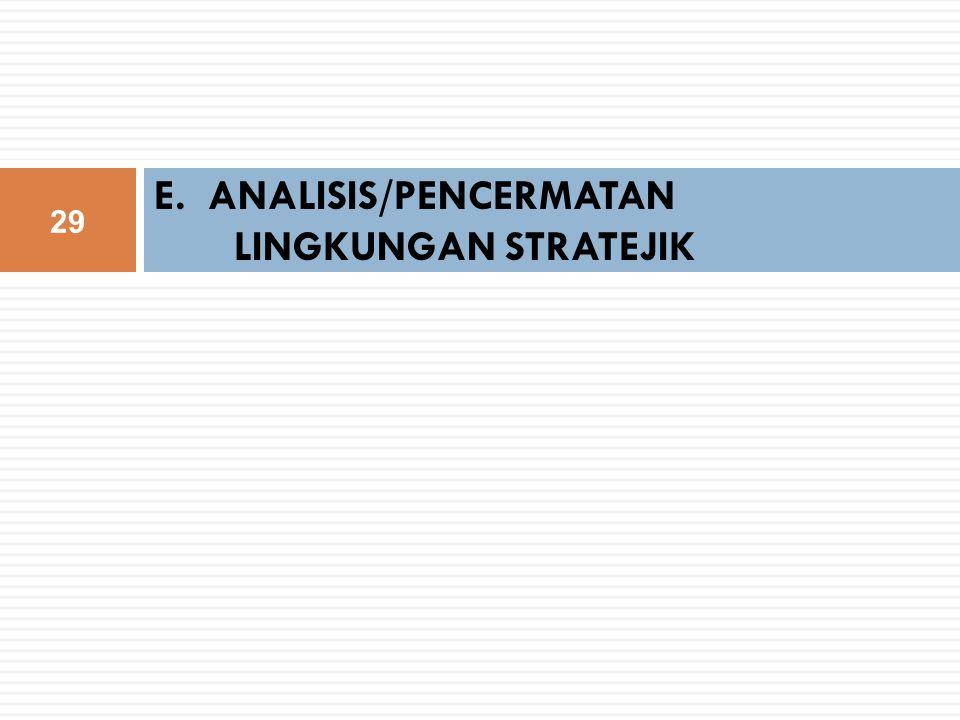 E. ANALISIS/PENCERMATAN LINGKUNGAN STRATEJIK