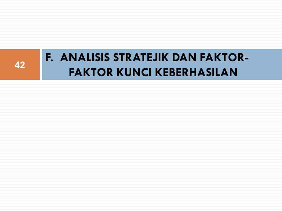 F. ANALISIS STRATEJIK DAN FAKTOR-FAKTOR KUNCI KEBERHASILAN