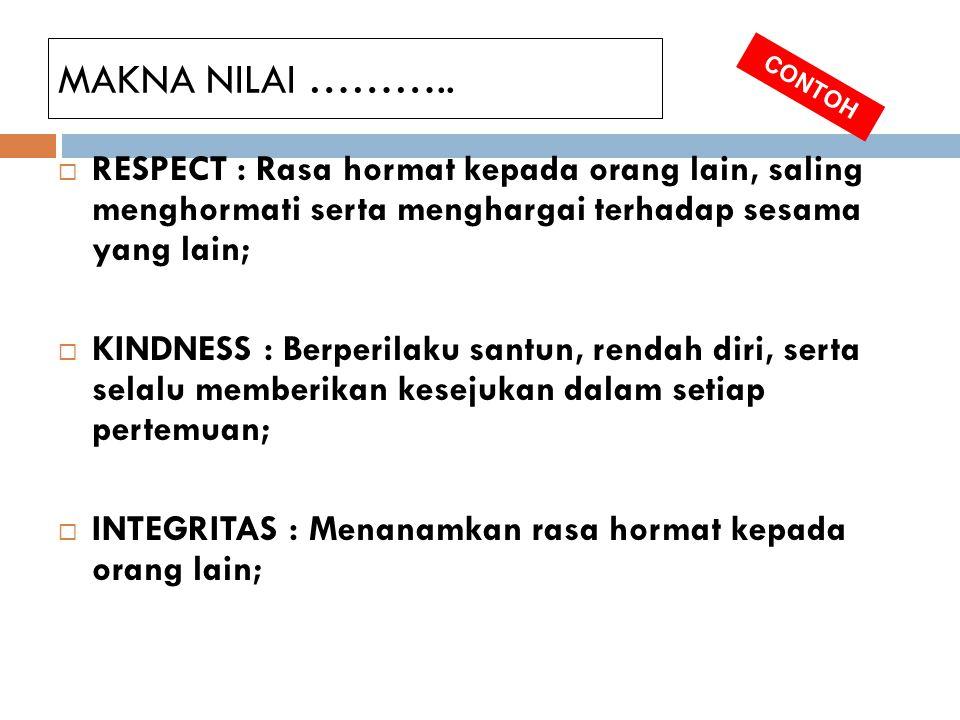 MAKNA NILAI ……….. CONTOH. RESPECT : Rasa hormat kepada orang lain, saling menghormati serta menghargai terhadap sesama yang lain;