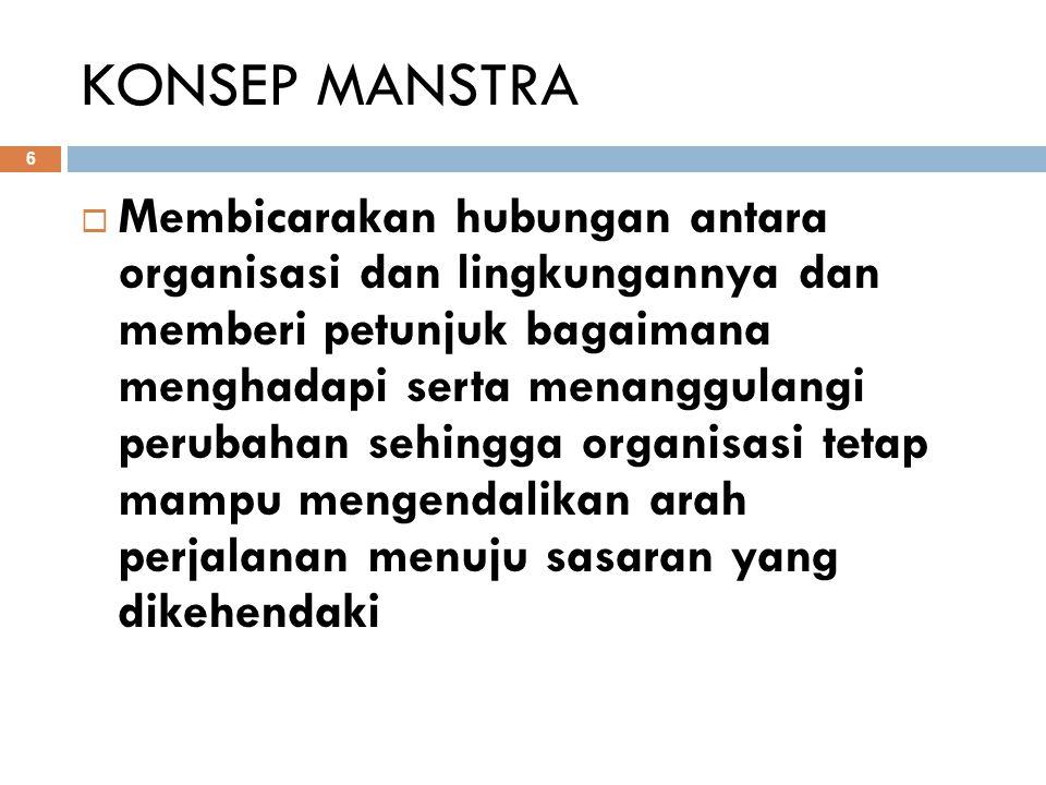 KONSEP MANSTRA