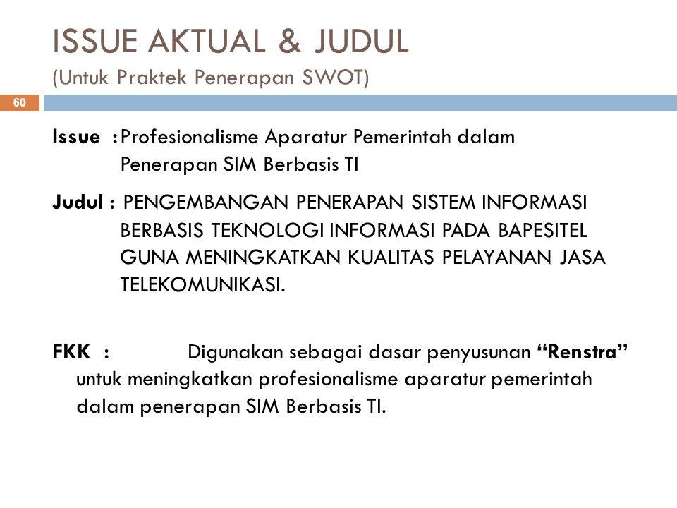 ISSUE AKTUAL & JUDUL (Untuk Praktek Penerapan SWOT)