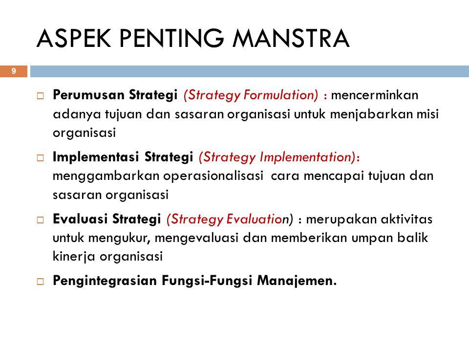 ASPEK PENTING MANSTRA Perumusan Strategi (Strategy Formulation) : mencerminkan adanya tujuan dan sasaran organisasi untuk menjabarkan misi organisasi.