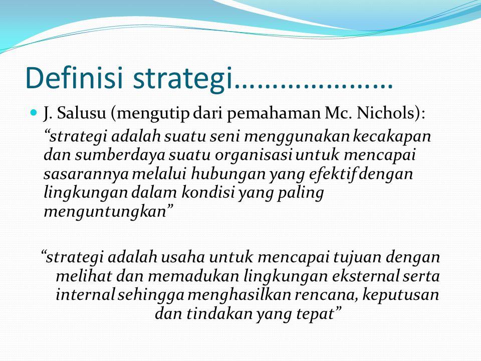 Definisi strategi…………………