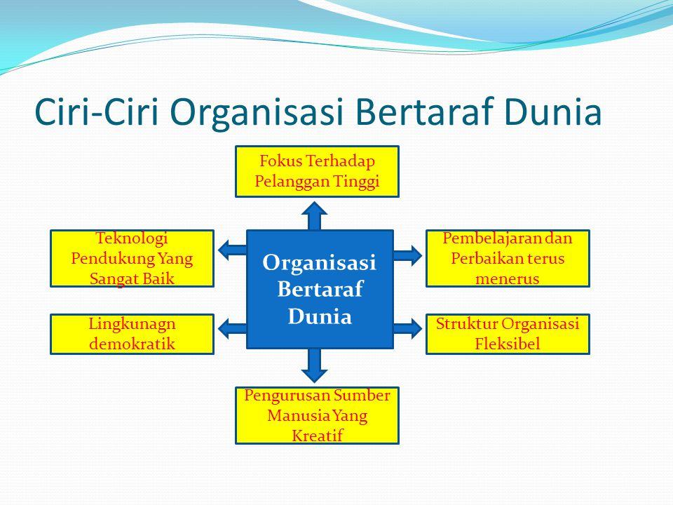 Ciri-Ciri Organisasi Bertaraf Dunia