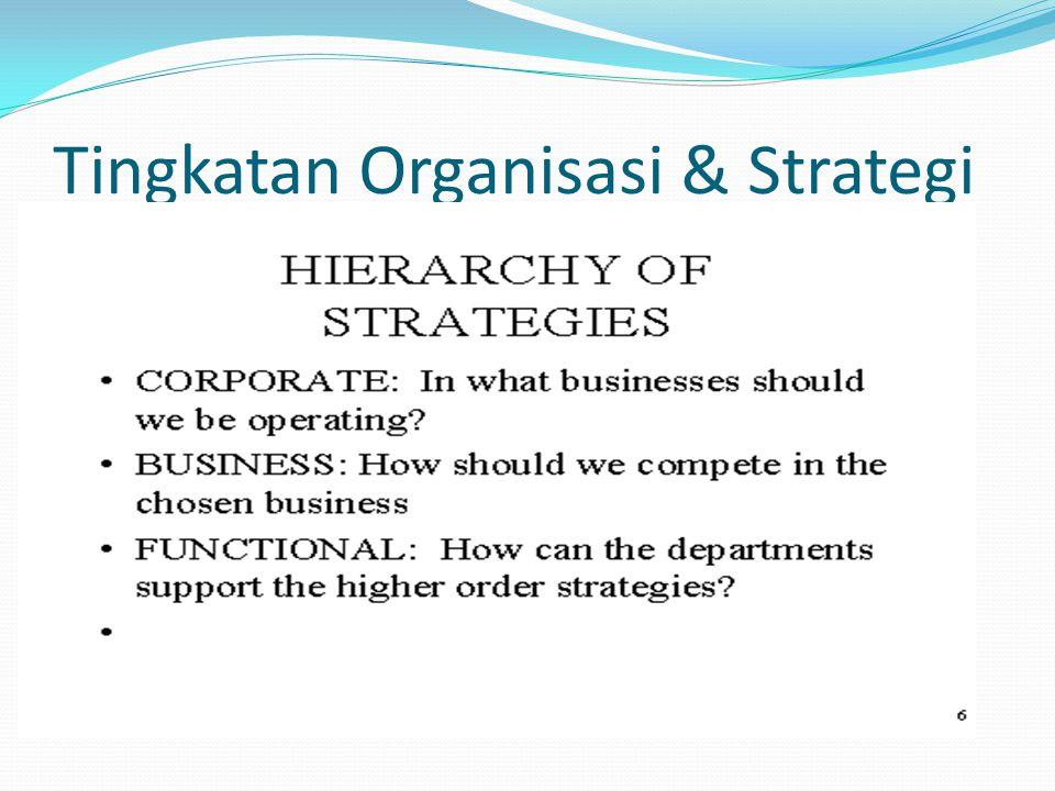 Tingkatan Organisasi & Strategi